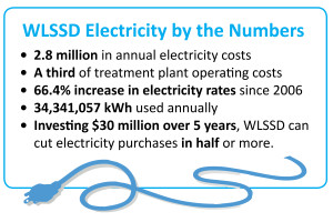 WLSSD ELECTRICITY